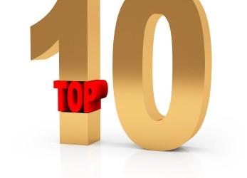 Die TOP10 der schlechtesten Reality-TV-Formate
