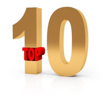 Die Top10 Der Schlechtesten Reality Tv Formate Media Bubble